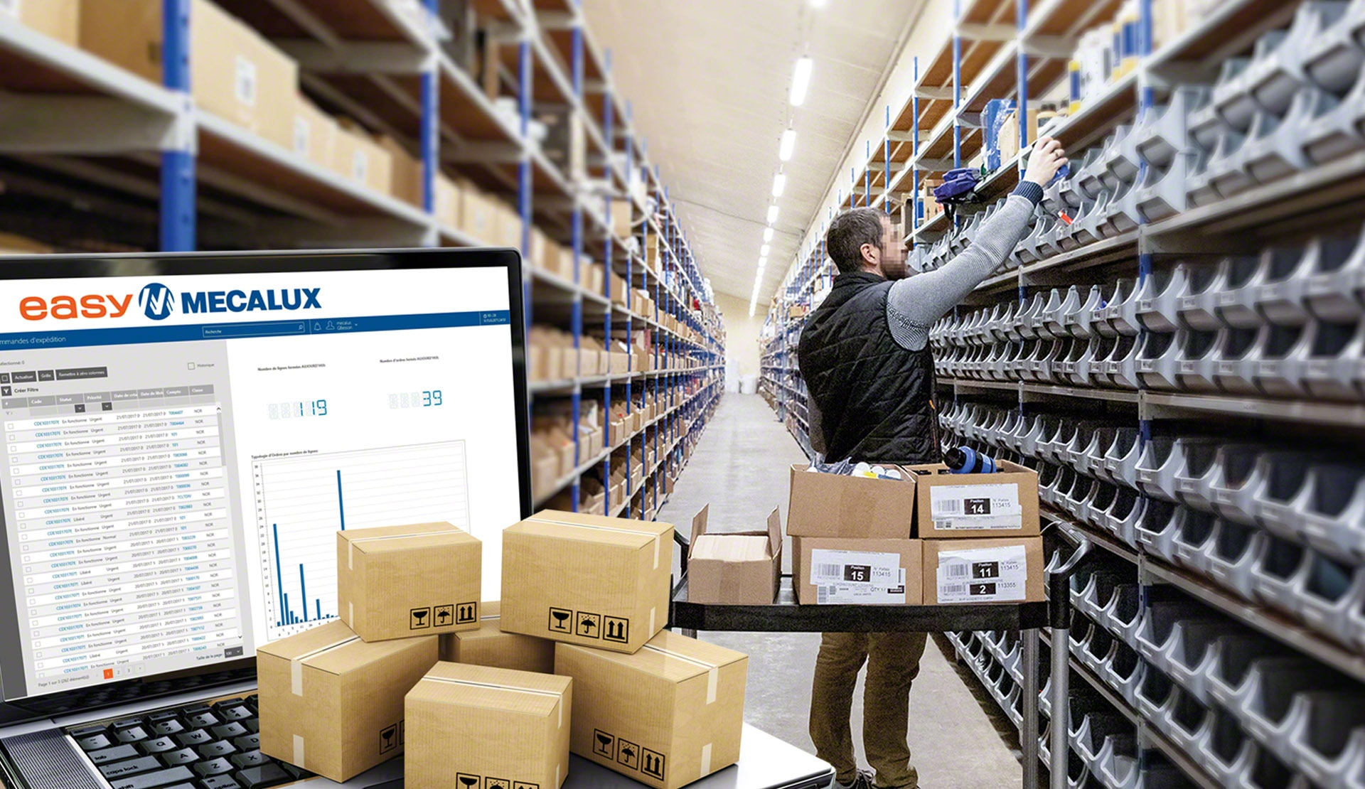 SurDiscount's warehouse with Easy WMS and Multi Carrier Shipping Software