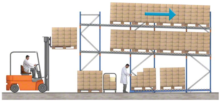 Counterbalanced forklifts are the best for working both inside and outside a warehouse.