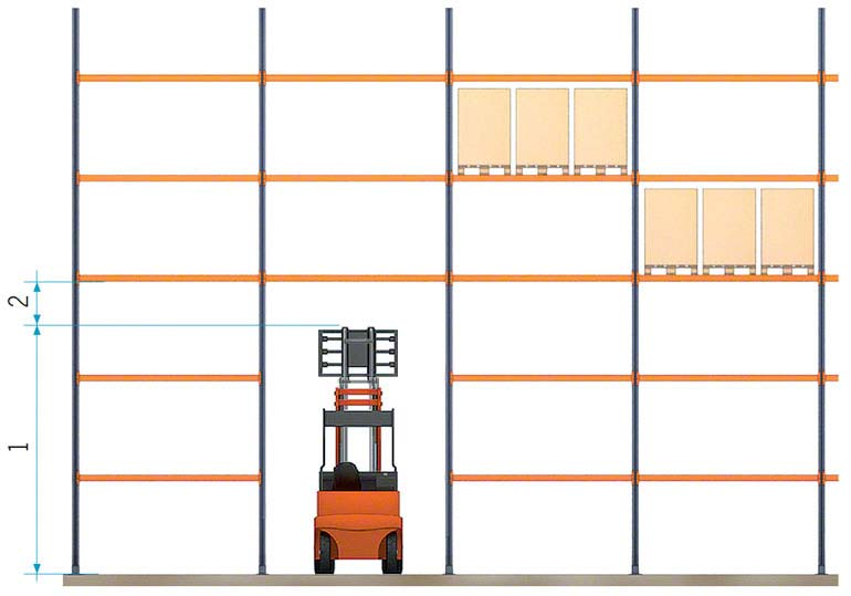 A margin of 1.64' must always be left above the maximum lifting height