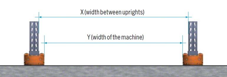 Width between uprights for forklift use