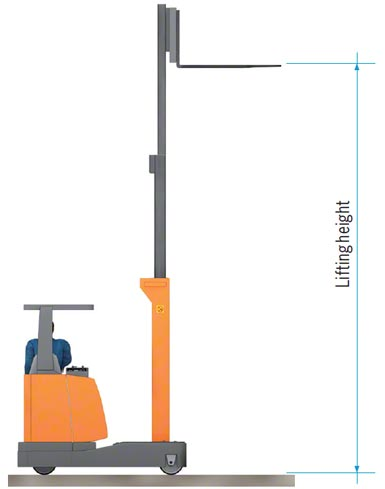 Forklift aisle width and lifting height of equipment