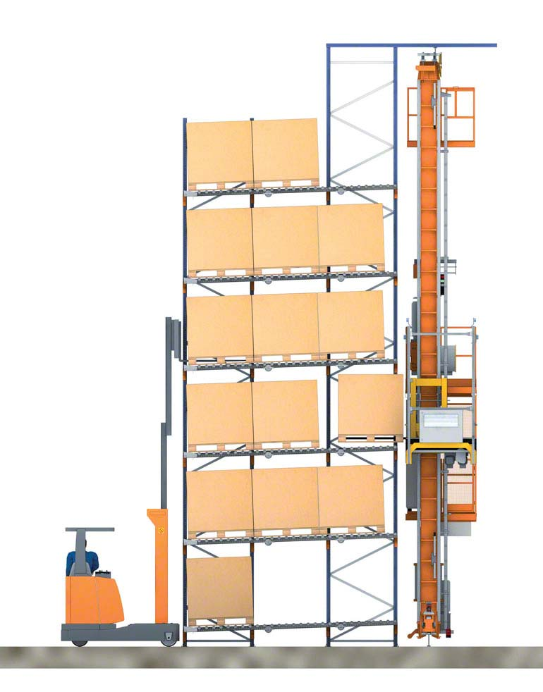 Push-back racks with forklift and stacker crane