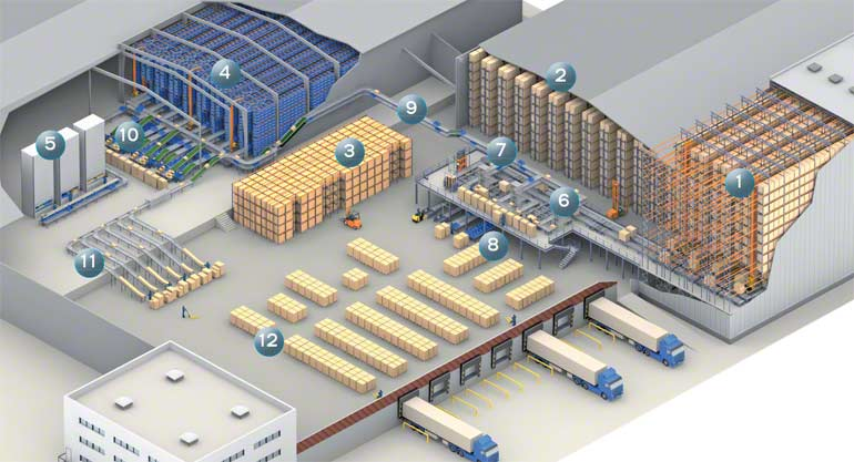 Palletized storage and picking