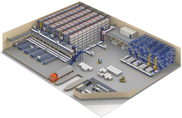 A 3PL warehouse