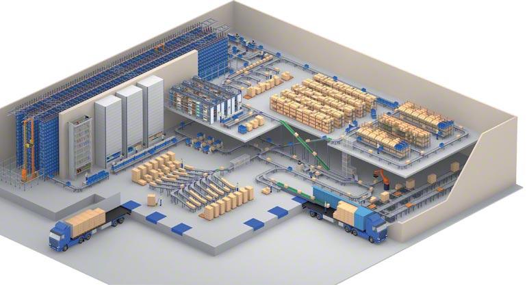 A multi-system warehouse design